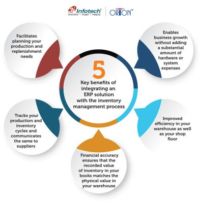 5 benefits of integrating ERP with inventory management