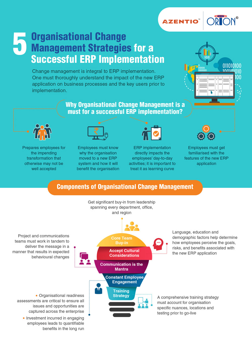 5 Organisational Change Management Strategies for a Successful ERP Implementation