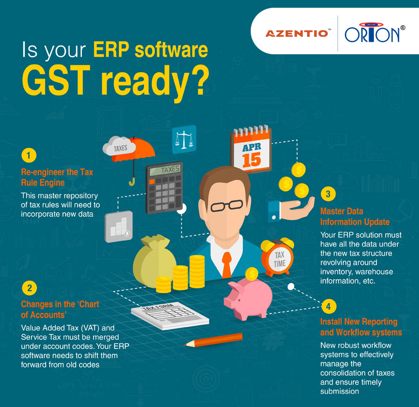 Is Your ERP Software GST Ready?