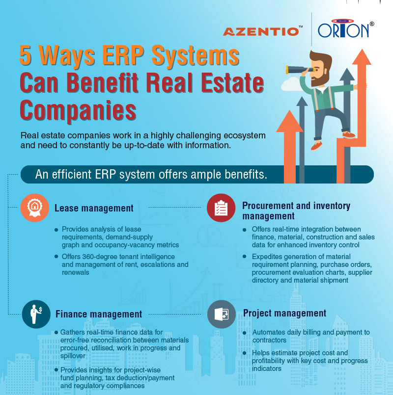5 ways ERP Systems can Benefit Real Estate Companies