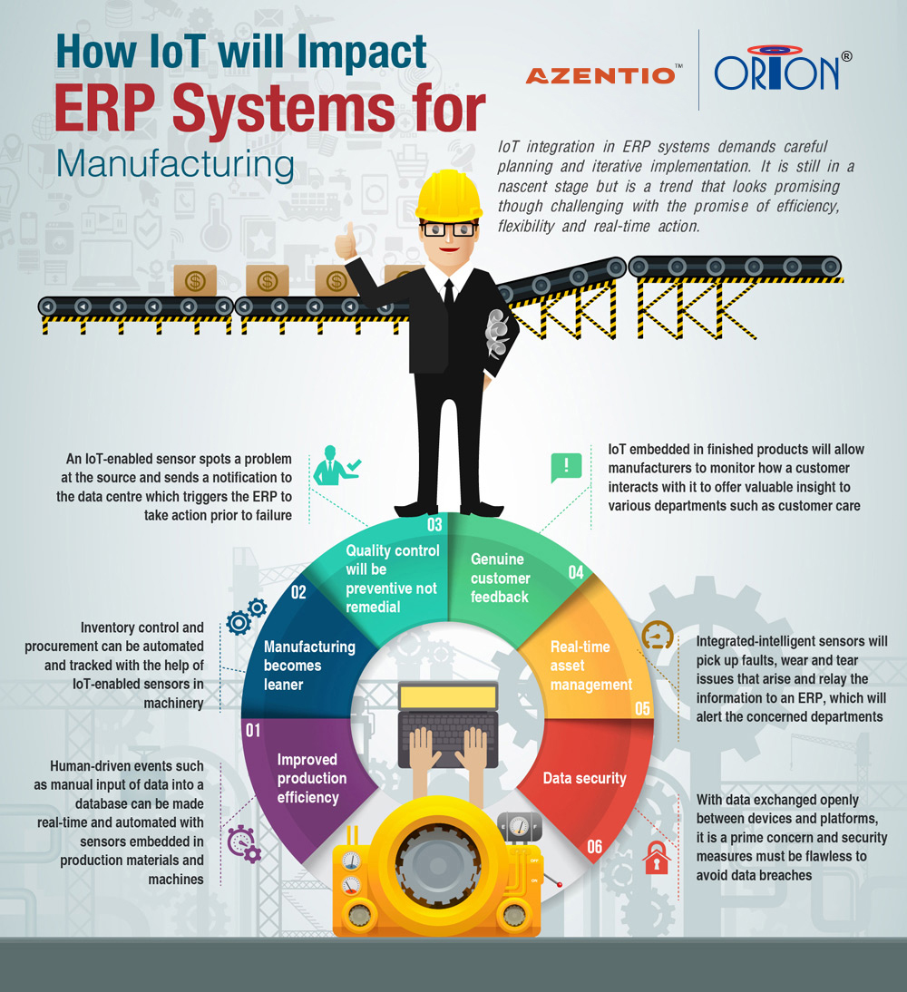 How IoT will impact ERP Systems for Manufacturing