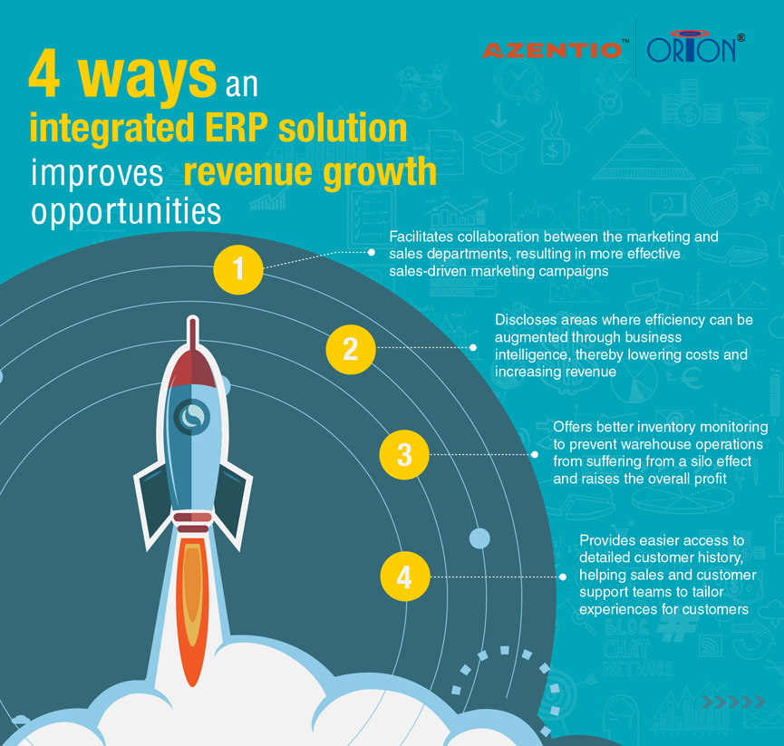 4 ways an integrated ERP Solution Improves revenue growth opportunities