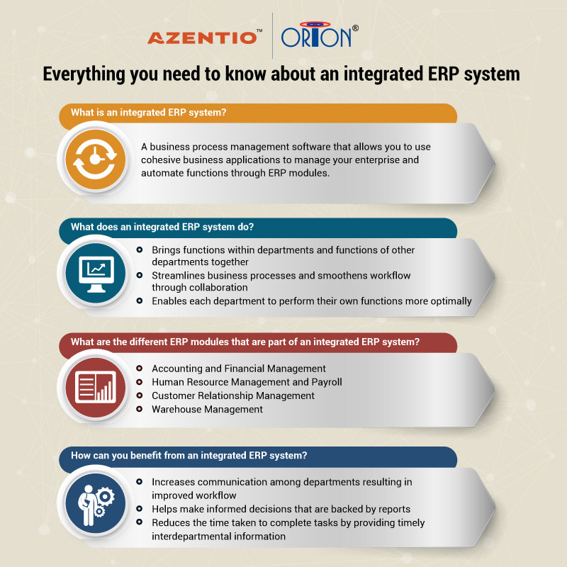 Everything you need to know about an integrated ERP system