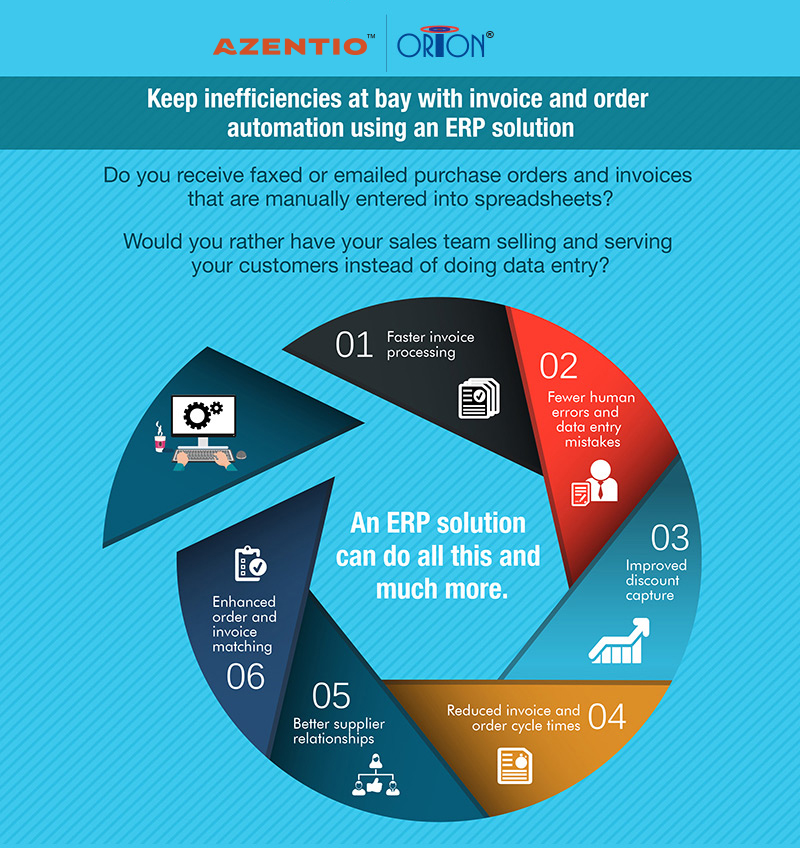 Keep inefficiencies at bay with invoice and order automation using an ERP solution