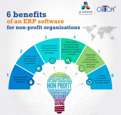6 benefits of an ERP software for non-profit organisations
