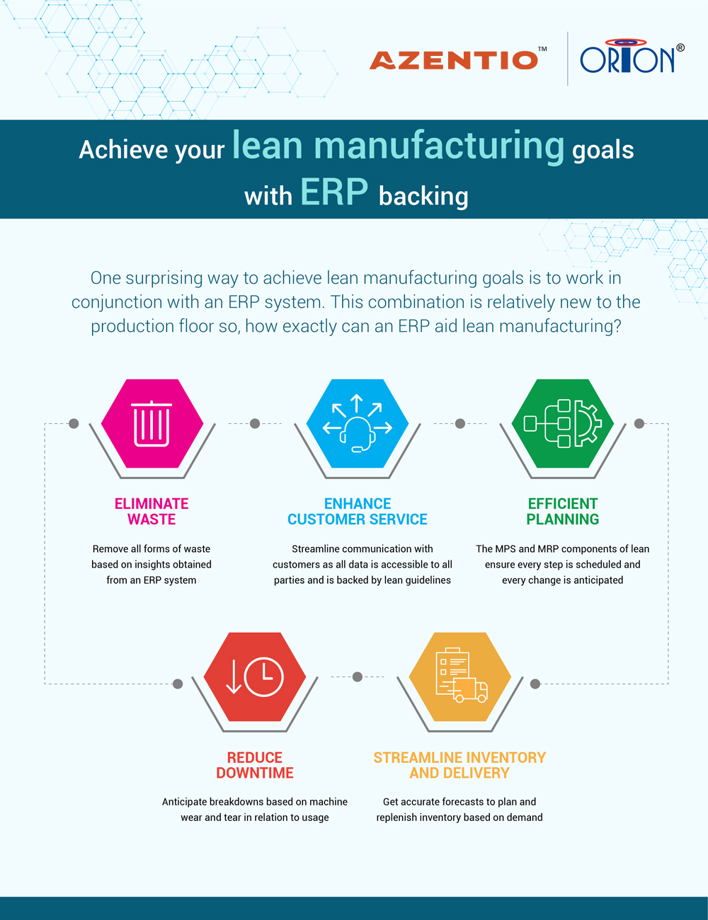 Achieve your lean manufacturing goals with ERP backing