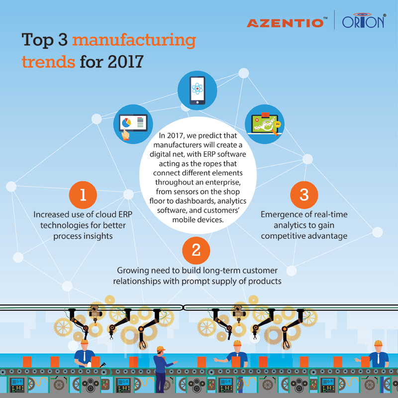 Manufacturing trends for 2017 and an outlook for ERP
