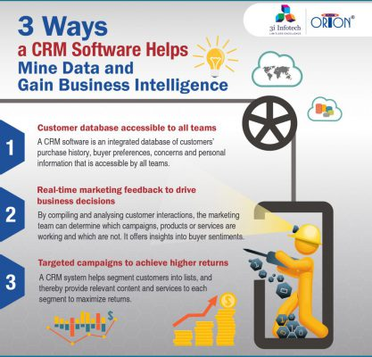 3 Ways a CRM Software Helps Mine Data and Gain Business Intelligence
