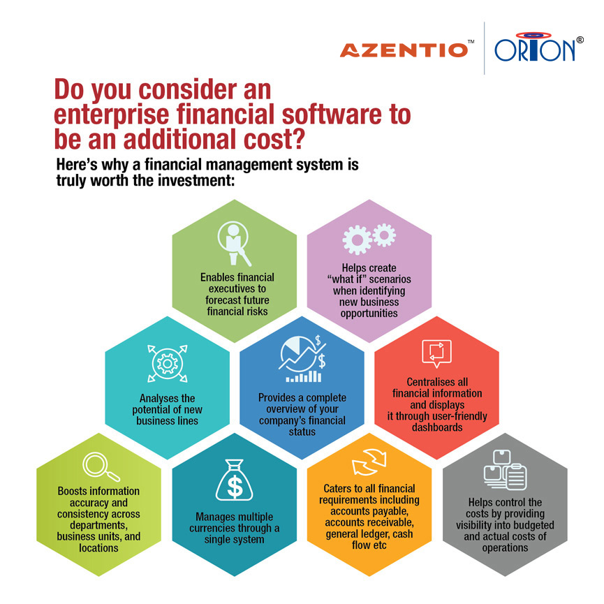 Do you consider an enterprise financial software to be an additional cost?