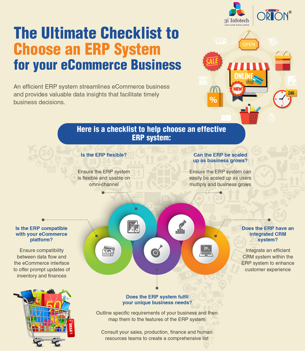 The Ultimate Checklist to Choose an ERP System for your eCommerce Business